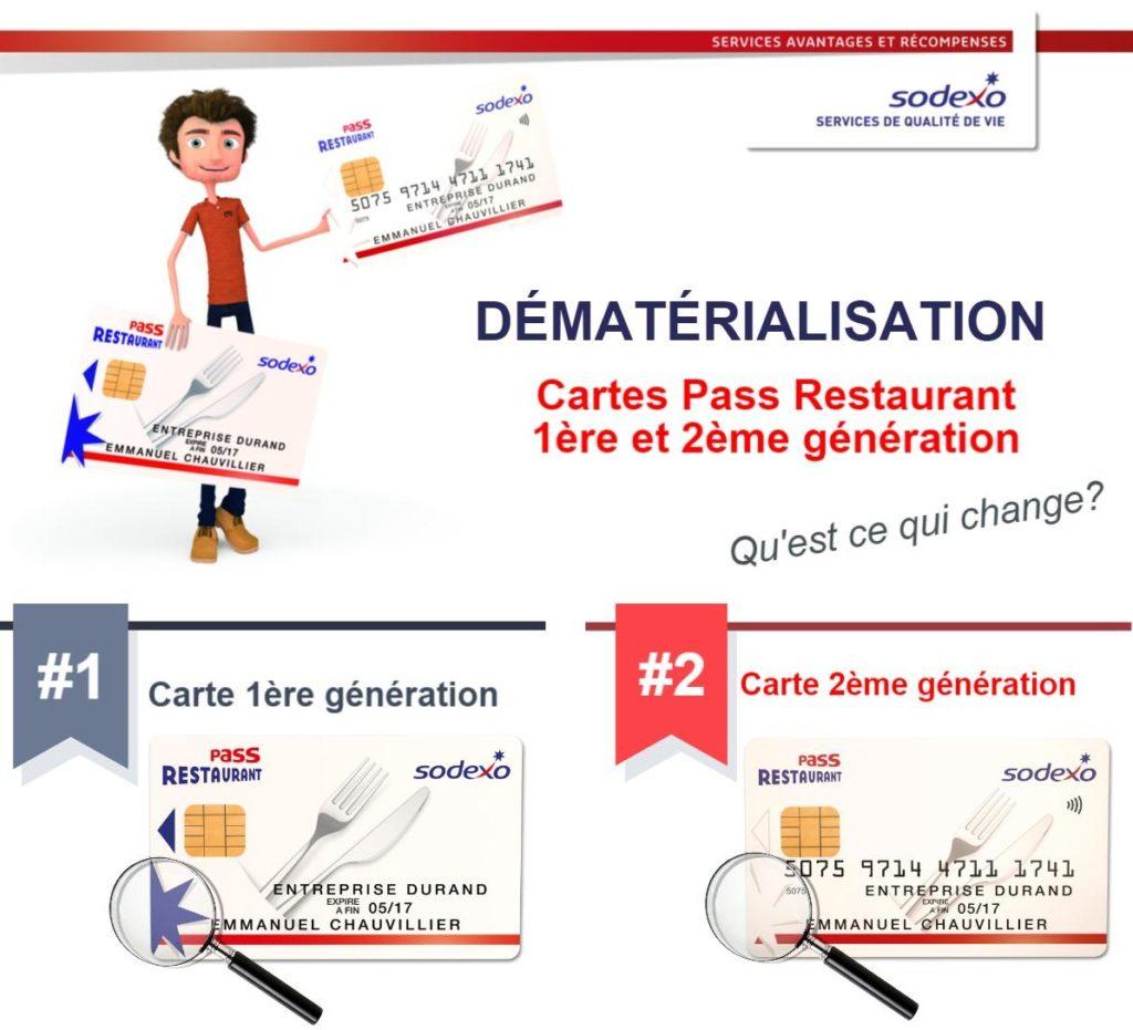 Pour différencier les cartes de 1ère et 2e génération, quelques modifications de design !